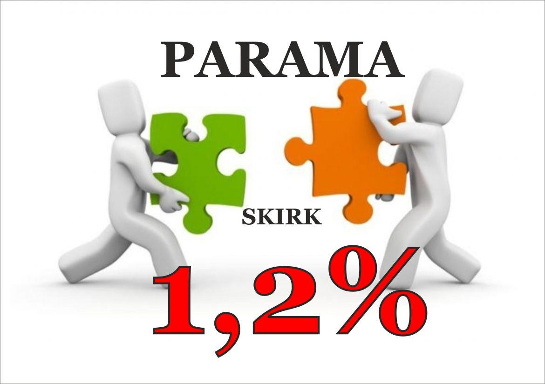 1,2% GPM